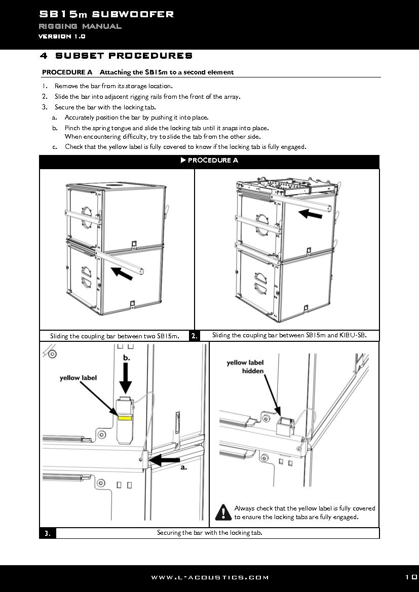 set   in cardioid configuration.   3.1