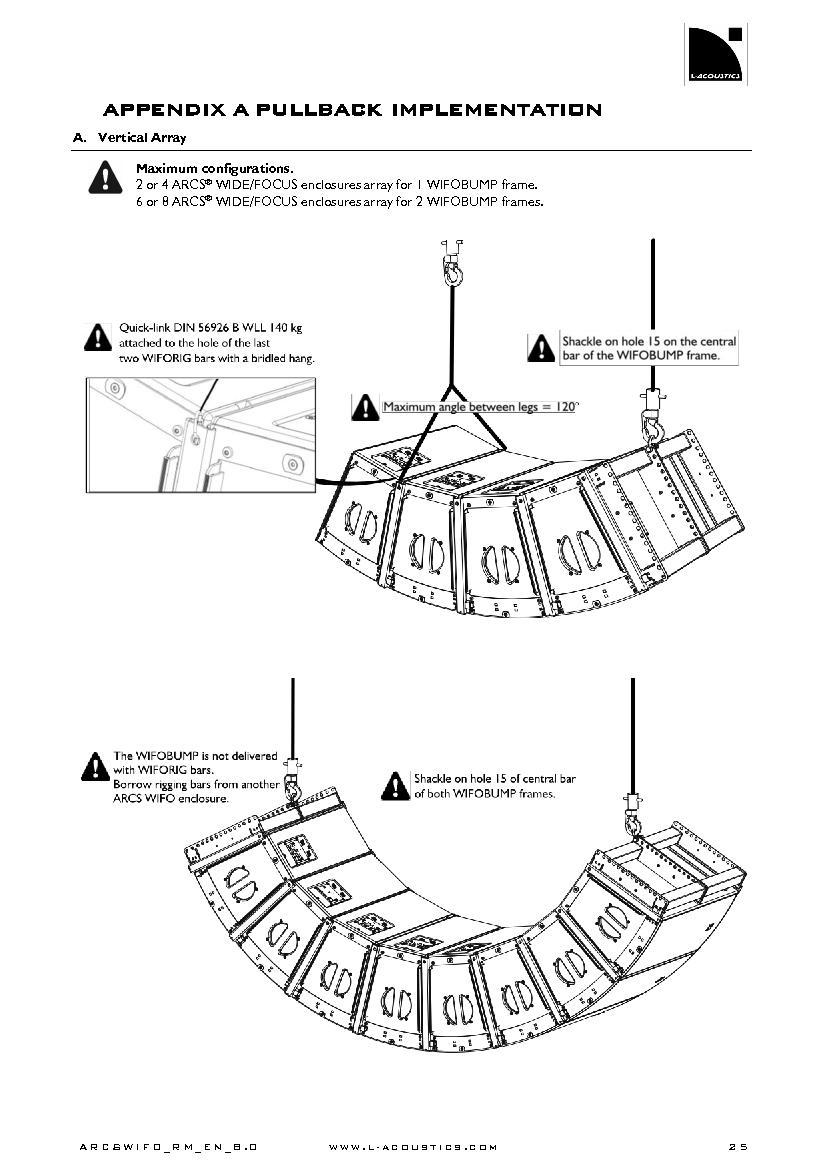 ARCS �   FOCUS SYSTEM   rigging manual