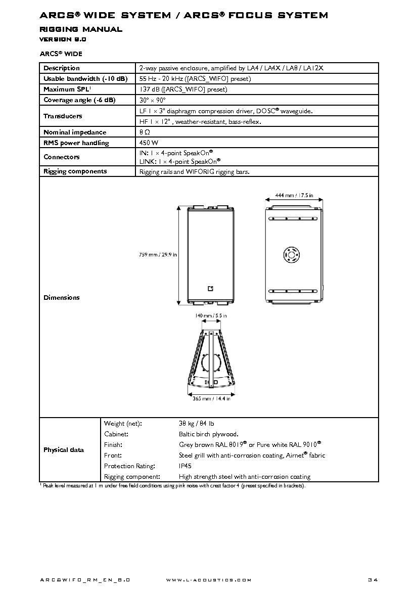 flat horizontal surface (use the handhel