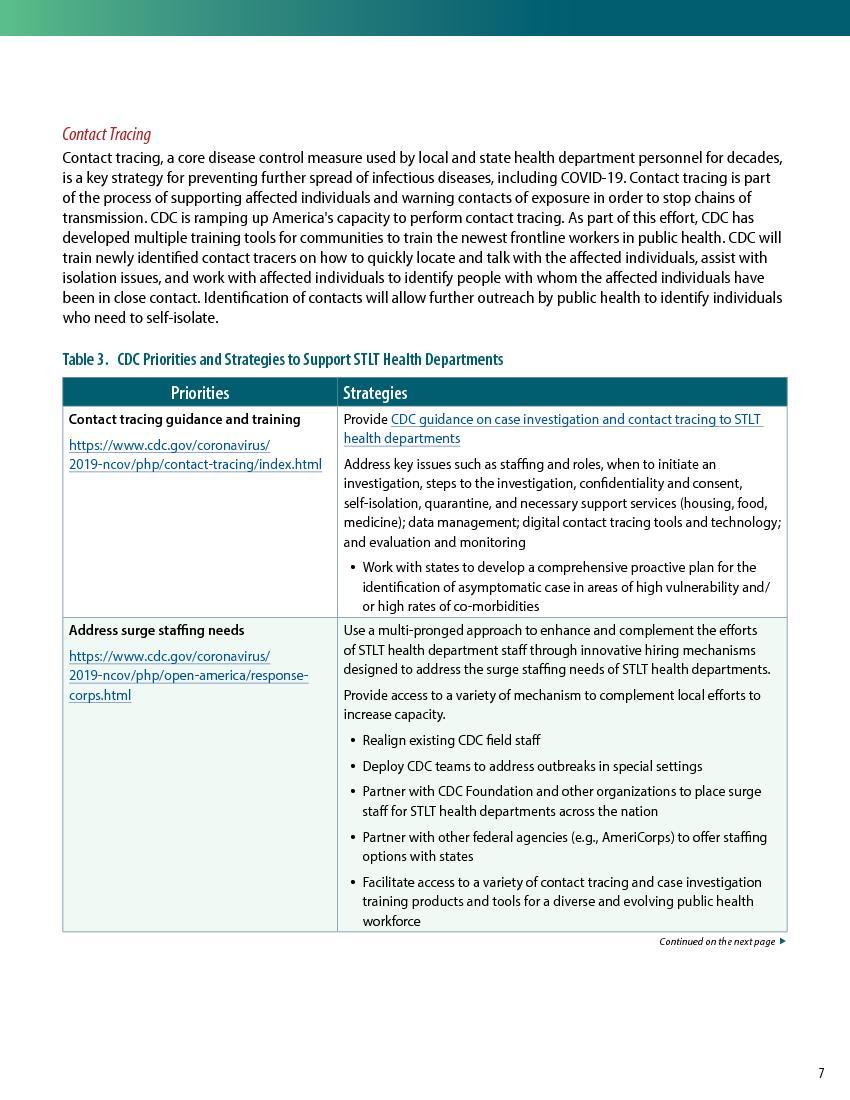 :Increase laboratory testing and reporti