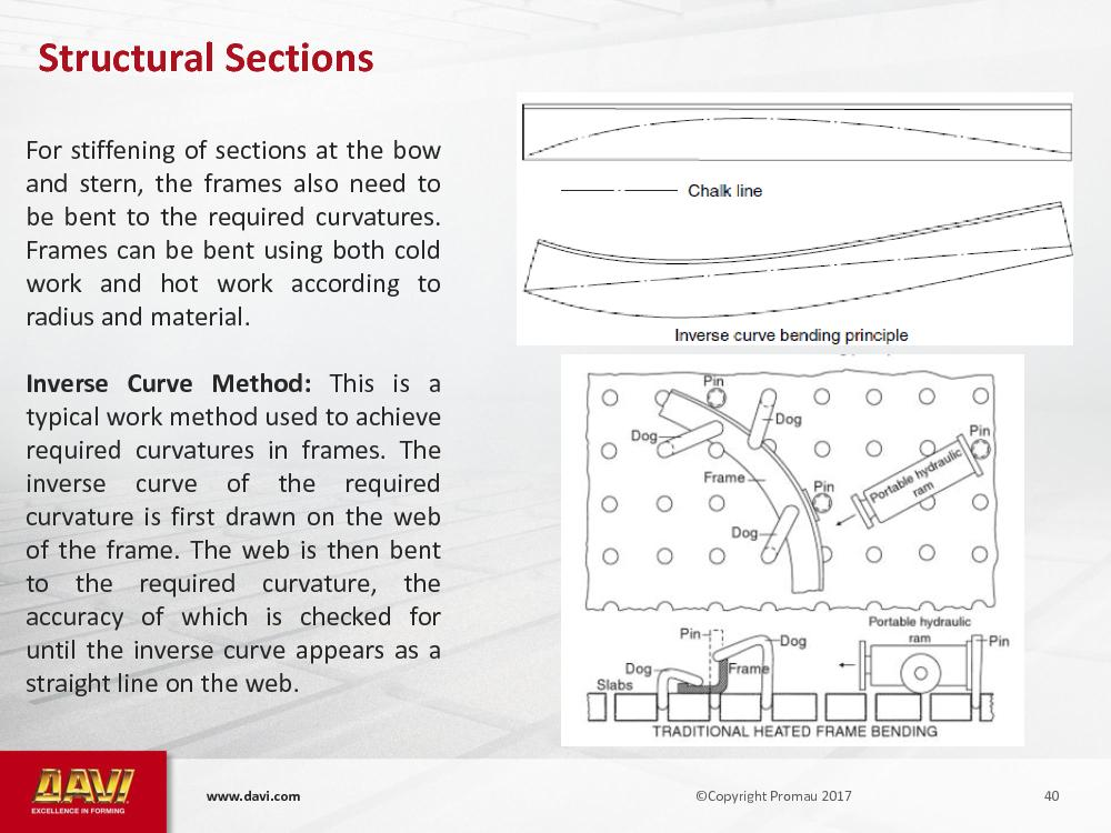 achieve   required   curvatures   in   f