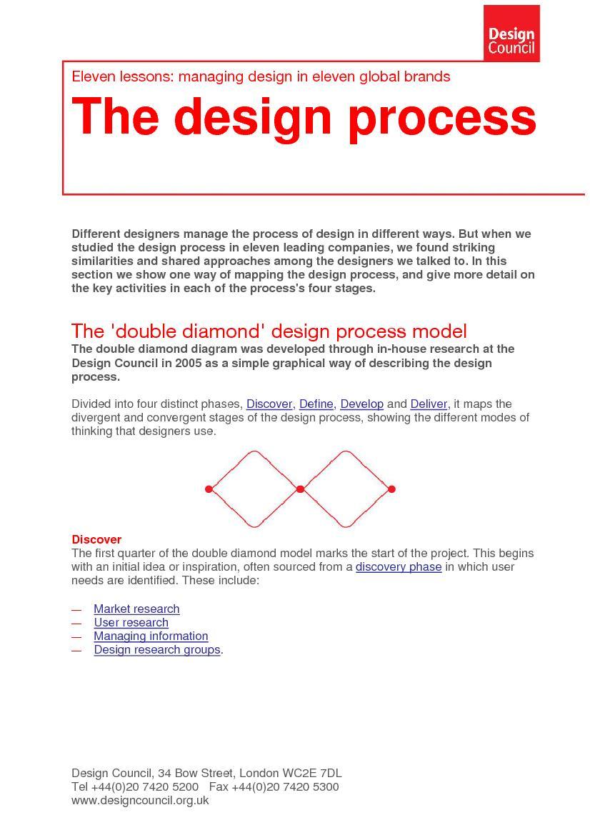 management    —  Development method
